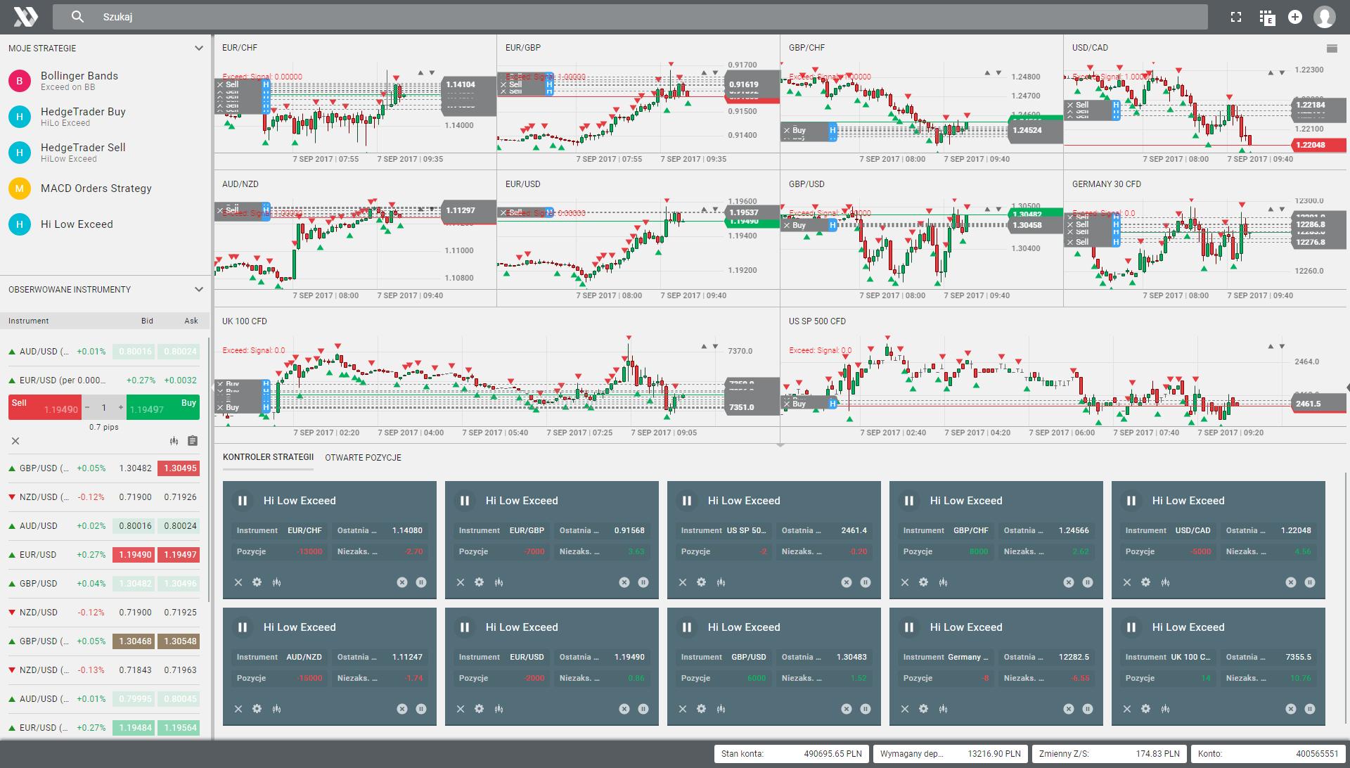Exeria with algorithmic trading