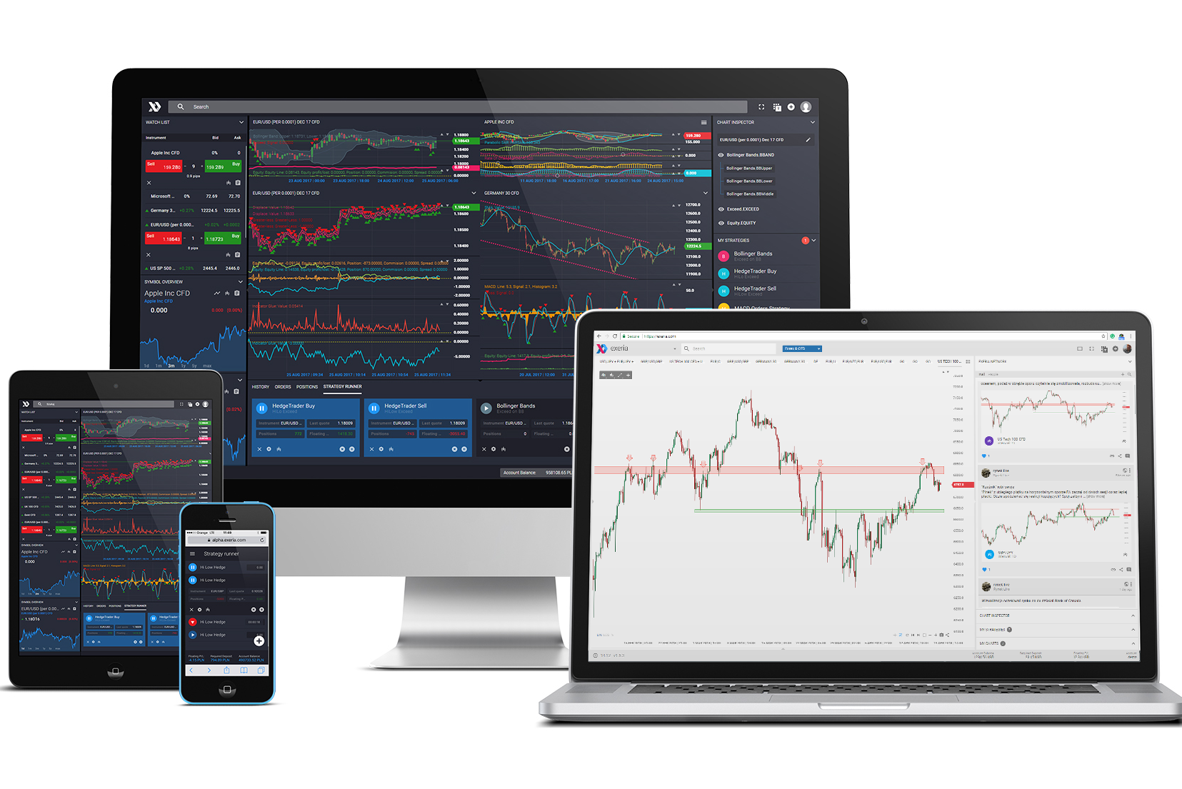 Platforma transakcyjna, inwestowanie, akcje, waluty, kryptowaluty, Bitcoin, crypto, trading platform