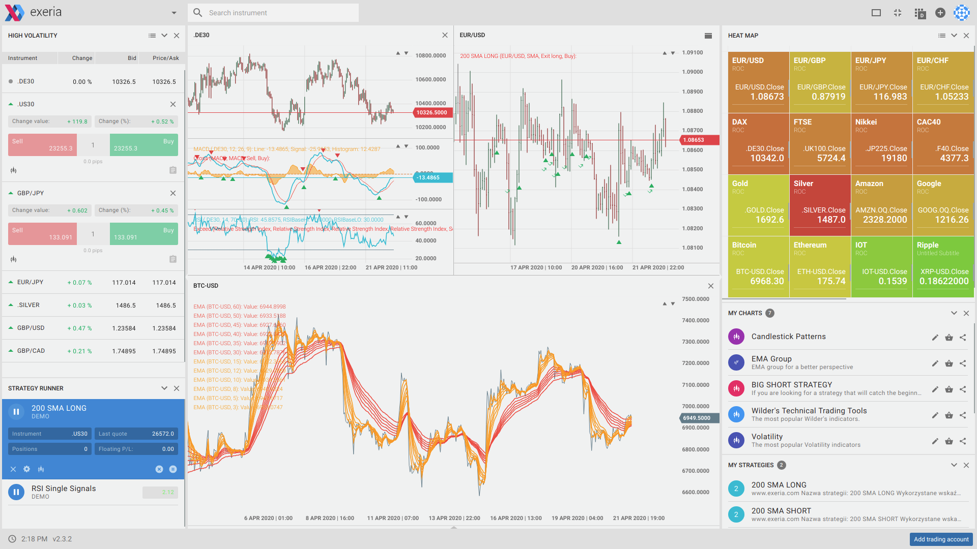 Exeria front-end with algorithmic trading