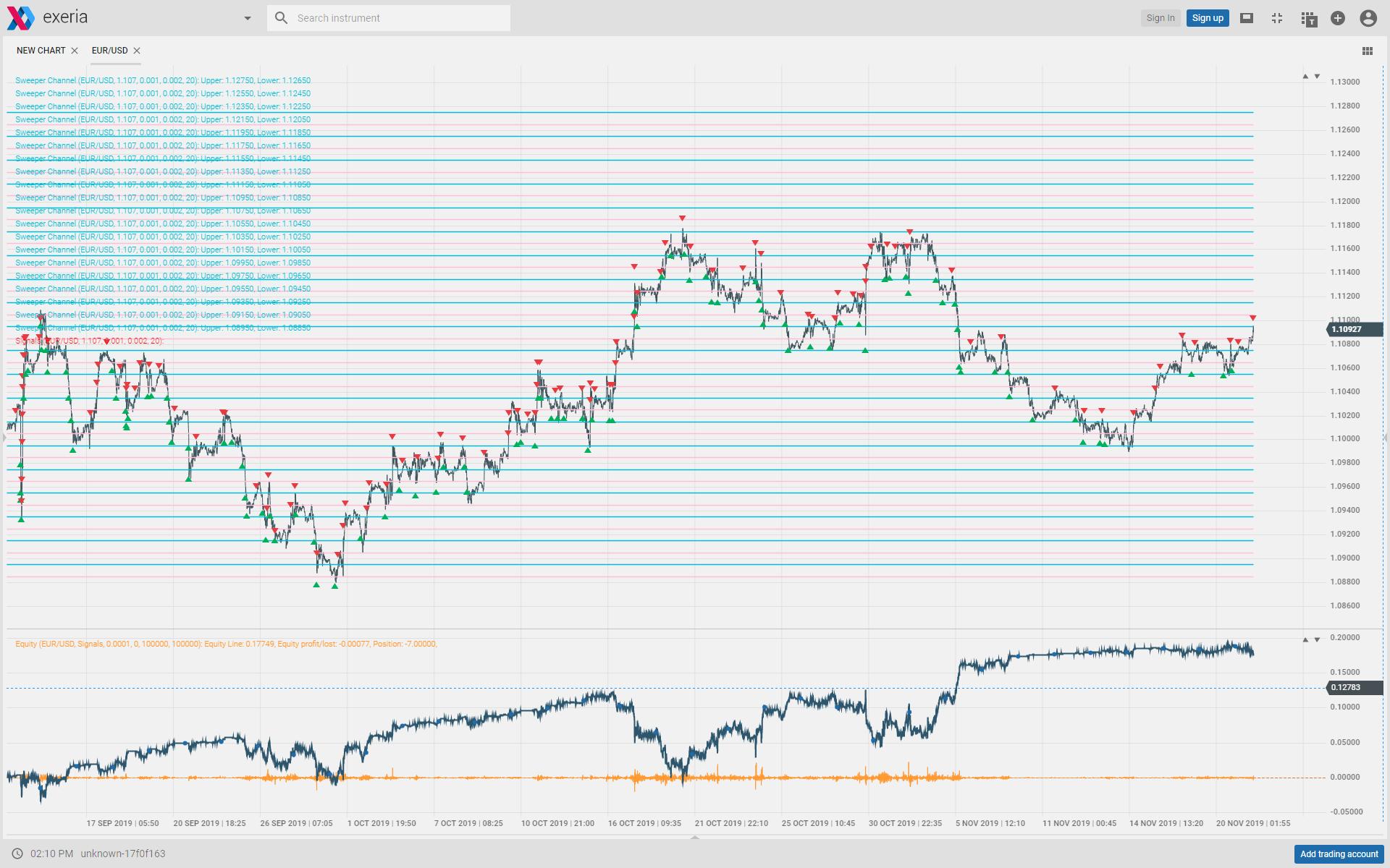 Algorithmic trading, robot, handel automatyczny, exeria