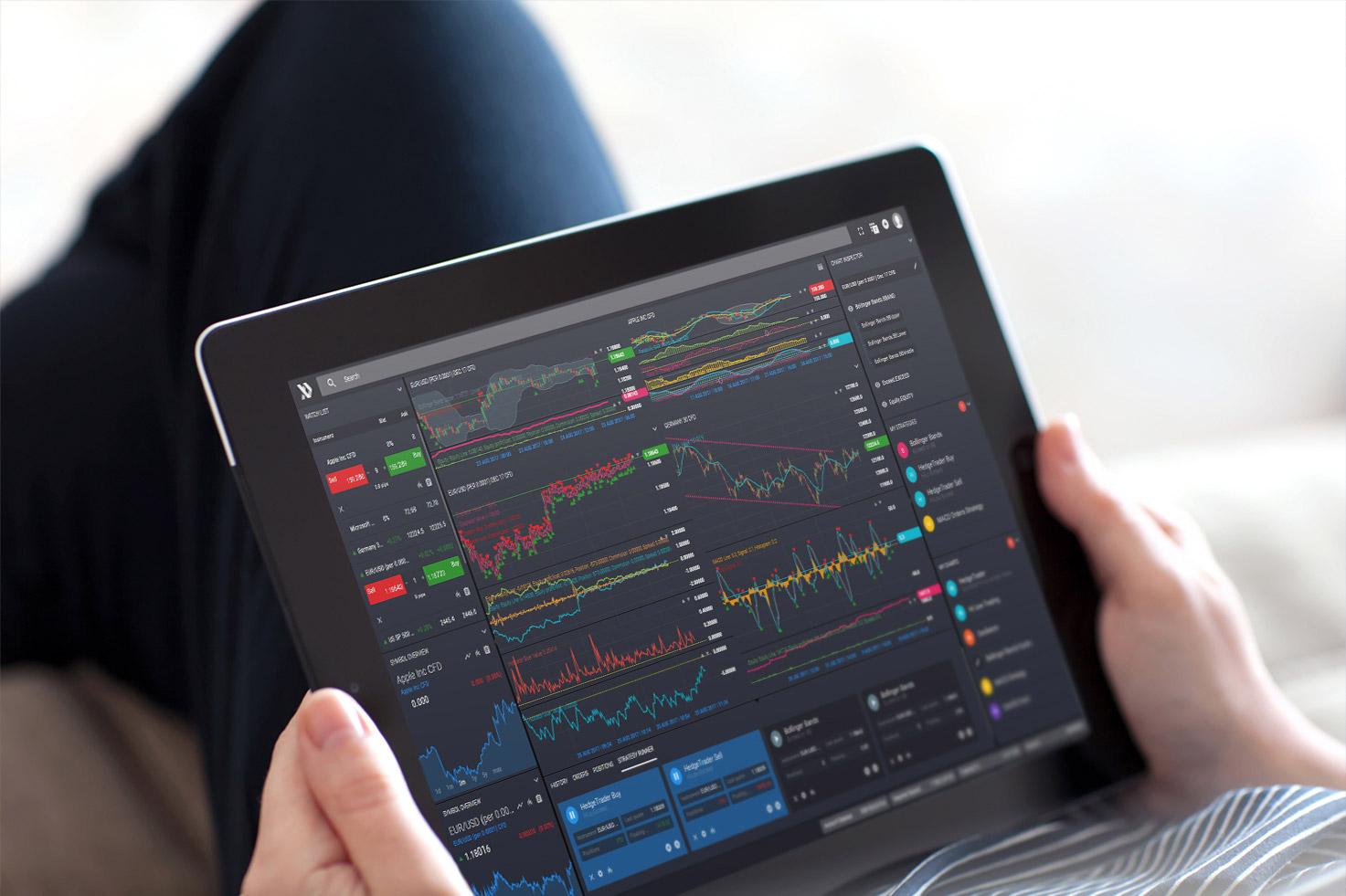 platforma transakcyjna, rachunek inwestycyjny, investment account, trading platform