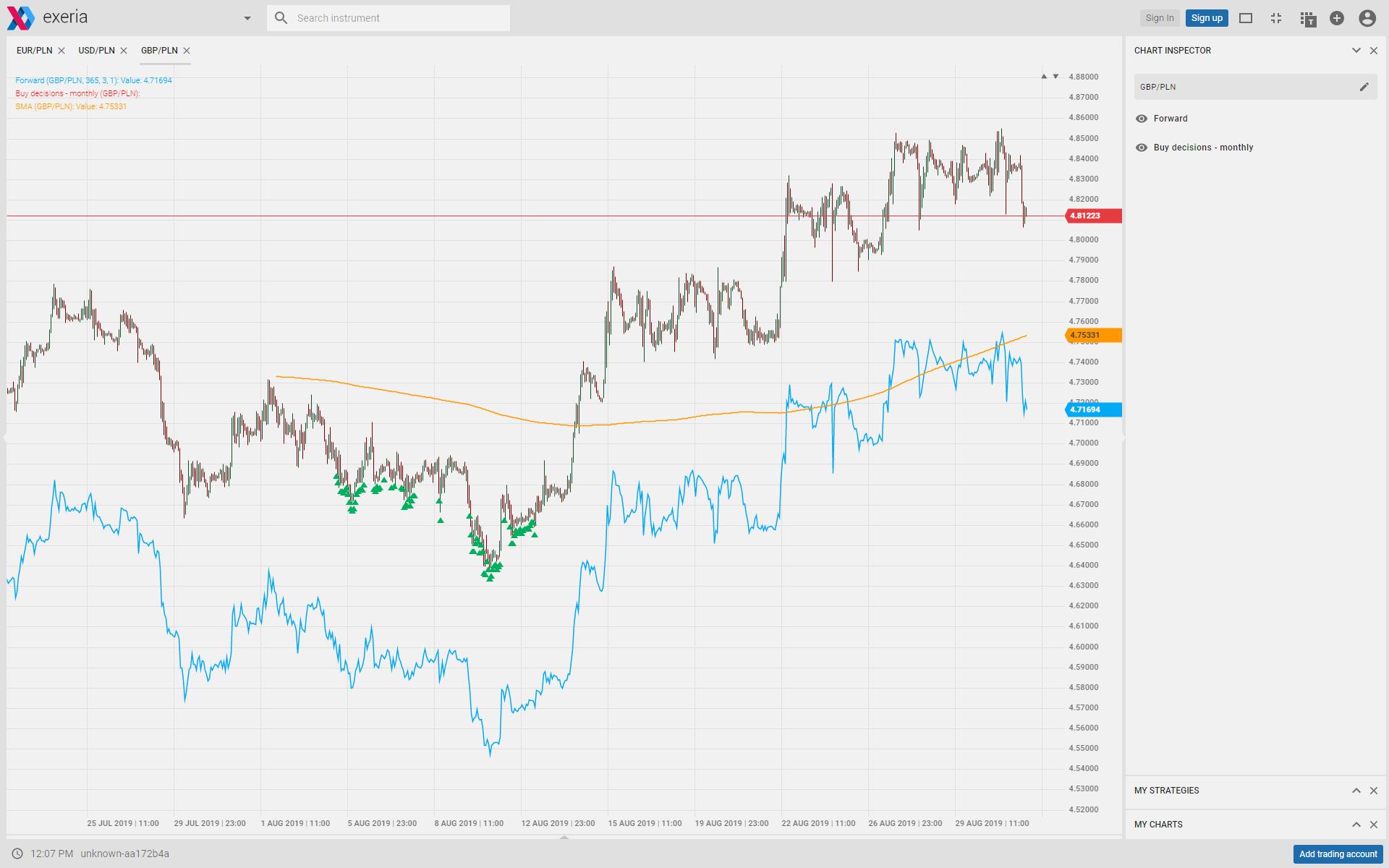 kurs forward, notowania walut, kurs przyszły, zabezpieczenie kursowe, ryzyko walutowe