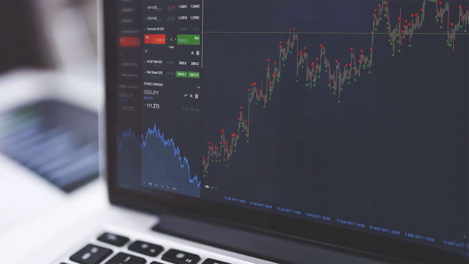 platforma transakcyjna Exeria, notowania walut, indeksów, kryptowalut, Bitcoin