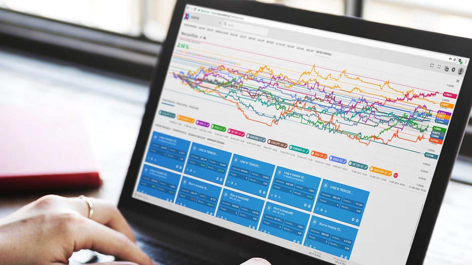 rachunek inwestycyjny, investment account, trading platform, robot