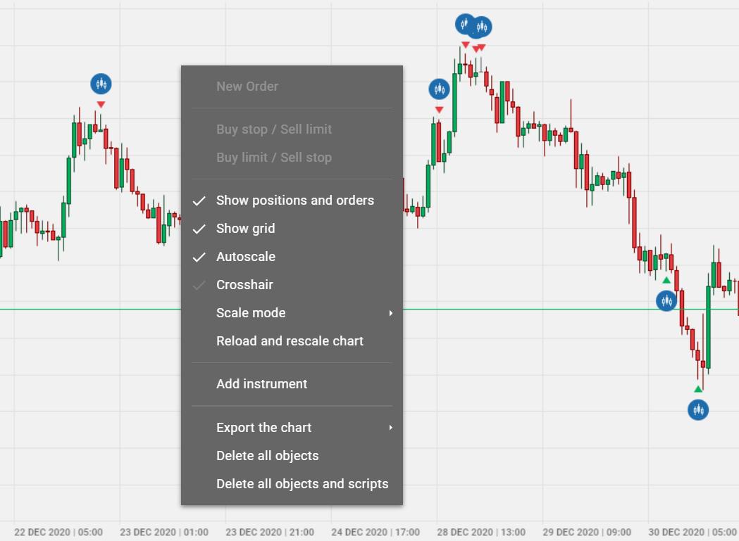 Wykresy chart platforma transakcyjna trading platform Exeria